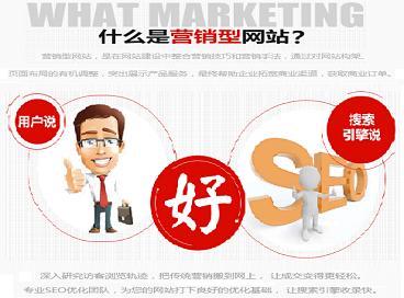 鄭州營銷型網站是如何做好站內優化的?