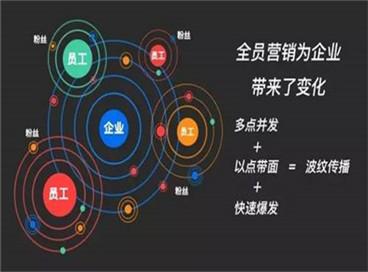 淺談鄭州網站推廣能為企業解決哪些困難呢?